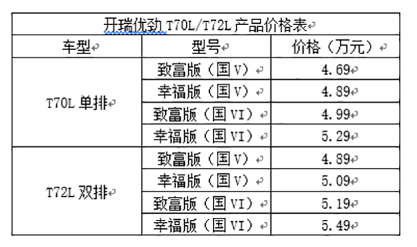 新一代移動印鈔機 開瑞優勁創富王正式上市4.69萬起售